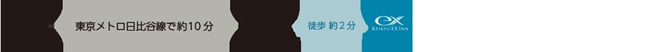上野駅→東京メトロ日比谷線で約10分→茅場町駅 徒歩約2分